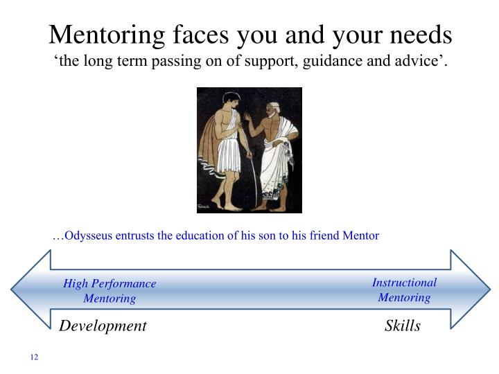 Mentoring faces you and your needs