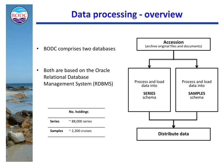 Data processing - overview
