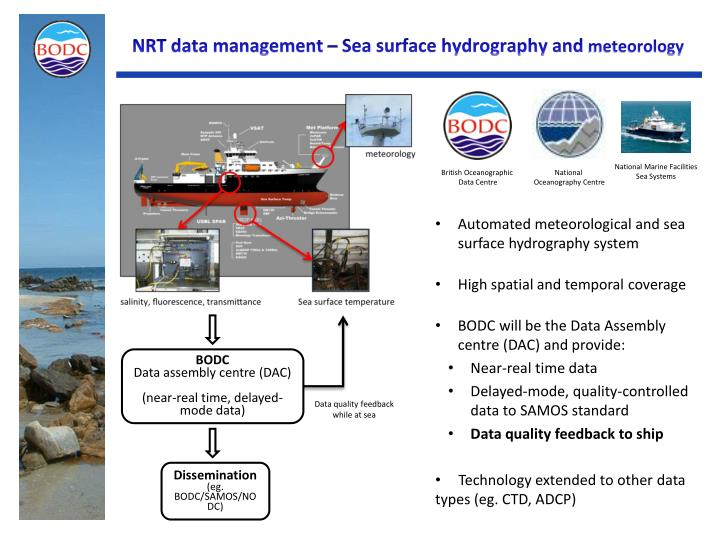 NRT data management – Sea surface hydrography and