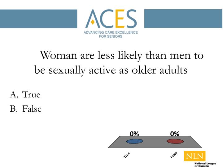 Woman are less likely than men to be sexually active as older adults