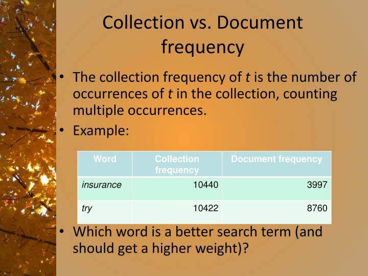 Collection vs. Document frequency