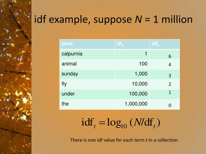 idf example, suppose