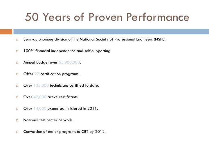 50 Years of Proven Performance