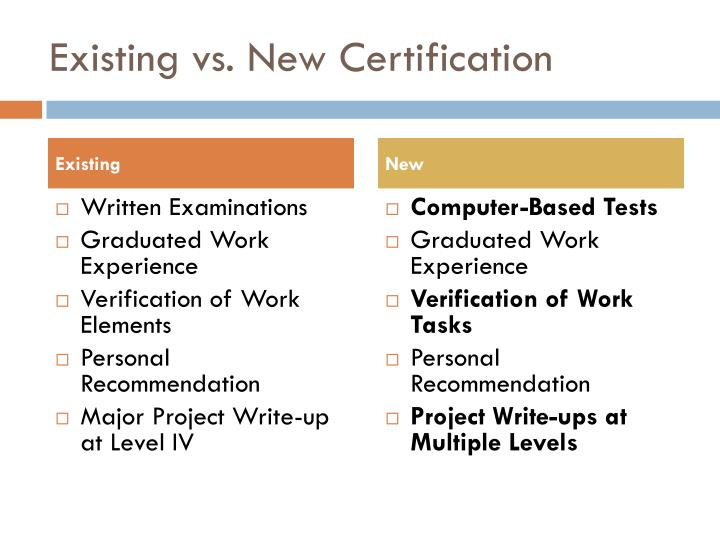 Existing vs. New Certification