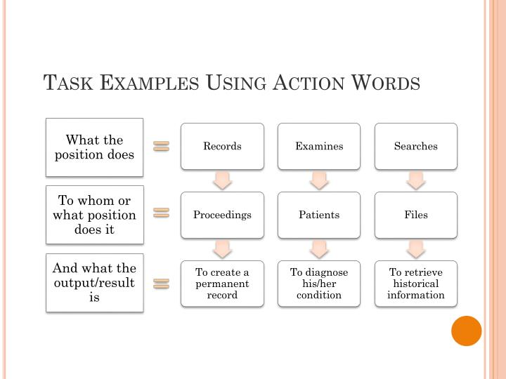 Task Examples Using Action Words