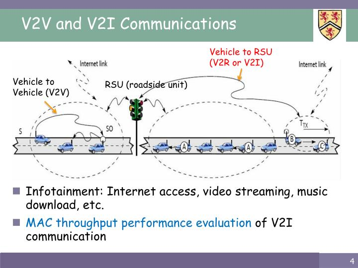 V2V and V2I Communications