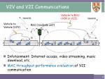 v2v and v2i communications