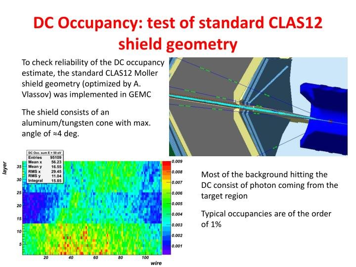DC Occupancy: test of standard CLAS12 shield geometry