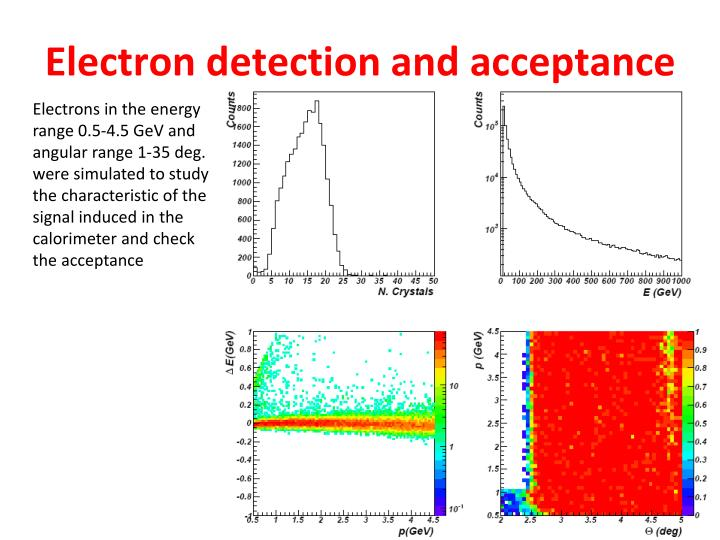 Electron detection and