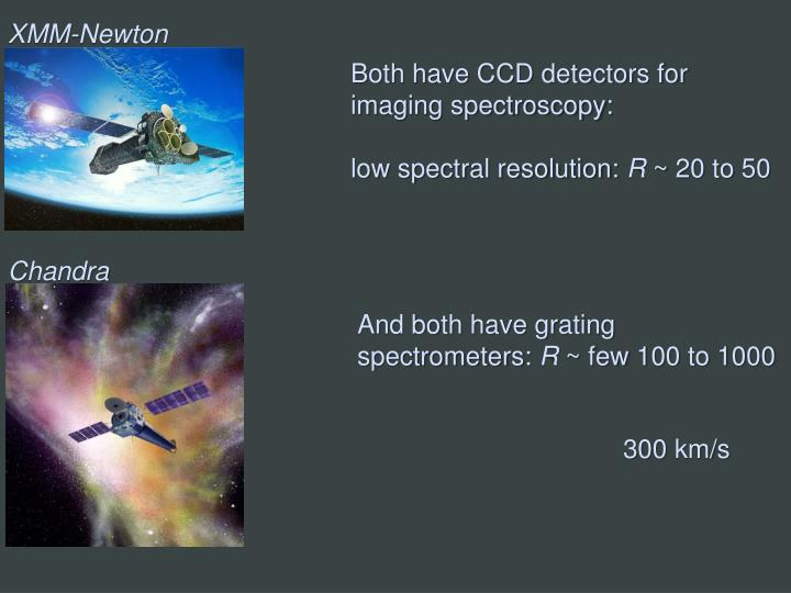 Both have CCD detectors for imaging spectroscopy: