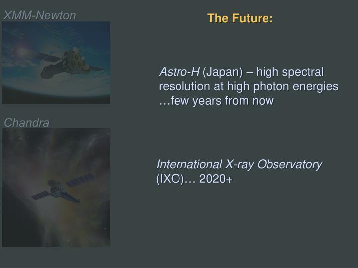 The Future: