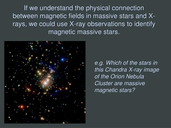 If we understand the physical connection between magnetic fields in massive stars and X-rays, we could use X-ray observations to identify magnetic massive stars.