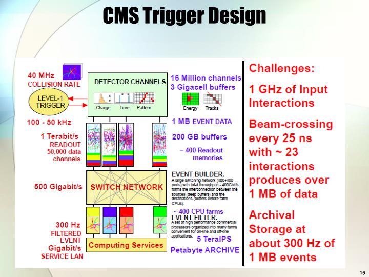 CMS Trigger Design