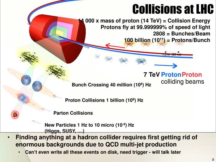 Collisions at LHC