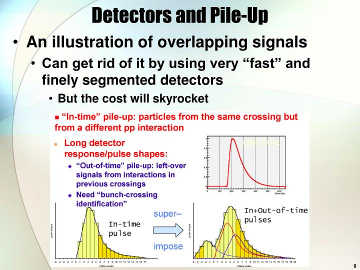 Detectors and Pile-Up
