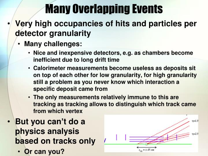 Many Overlapping Events