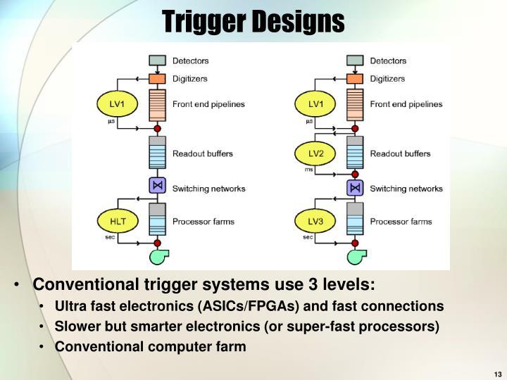 Trigger Designs