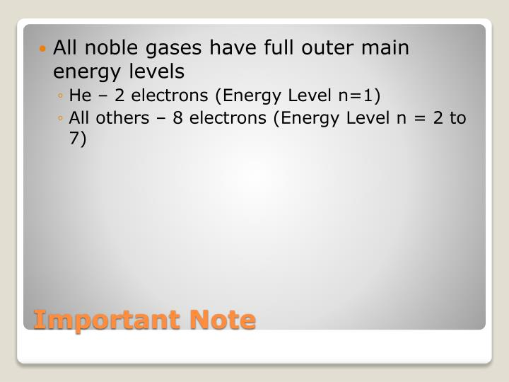All noble gases have full outer main energy levels