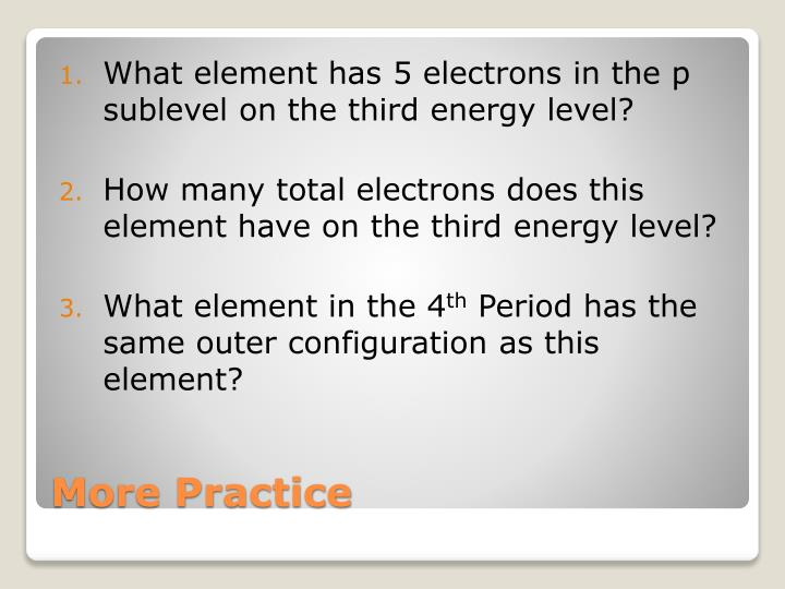 What element has 5 electrons in the p sublevel on the third energy level?