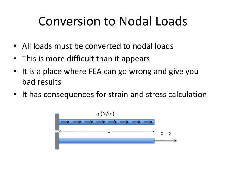 Conversion to Nodal Loads