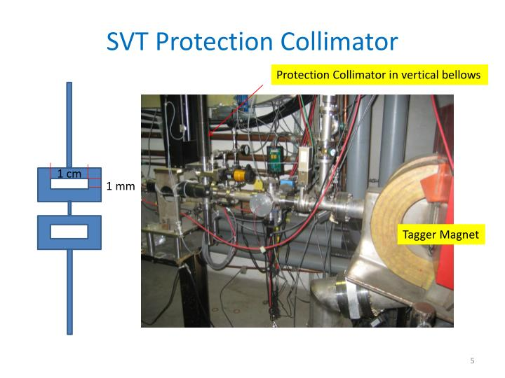 SVT Protection Collimator