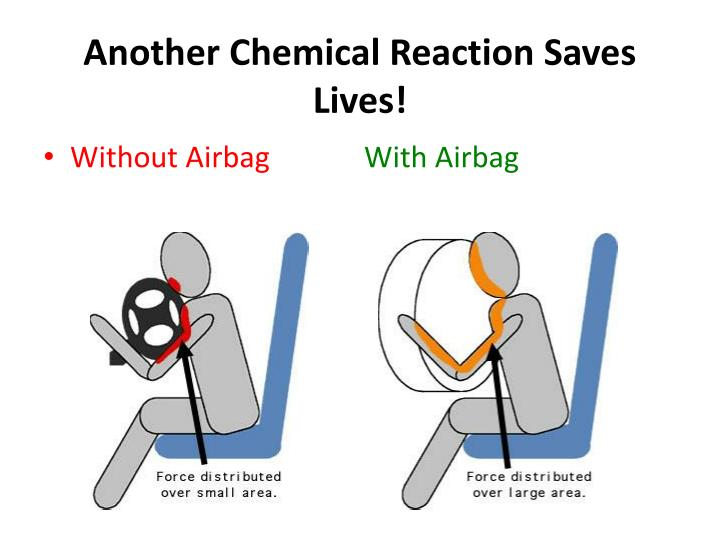 Another Chemical Reaction Saves Lives