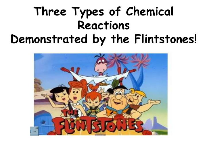 Three Types of Chemical Reactions