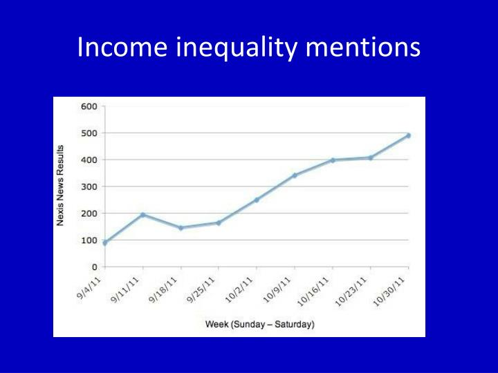 Income inequality mentions