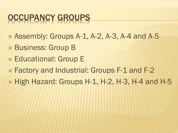 Assembly: Groups A-1, A-2, A-3, A-4 and A-5