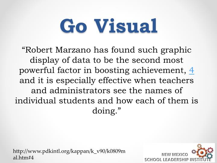 Go Visual