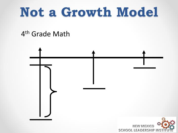 Not a Growth Model
