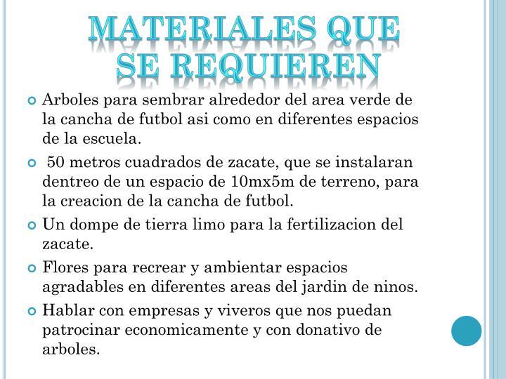 Materiales que
