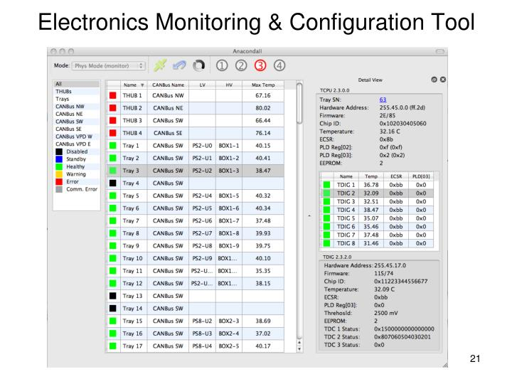 Electronics Monitoring & Configuration Tool