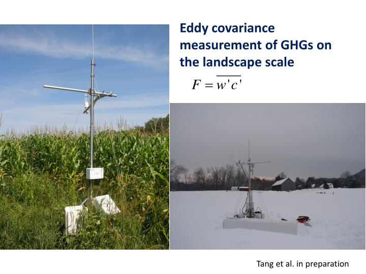 Eddy covariance measurement of GHGs on the landscape scale