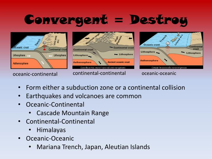 Convergent = Destroy