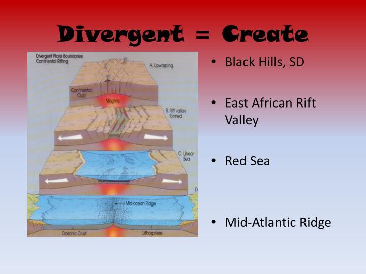 Divergent = Create