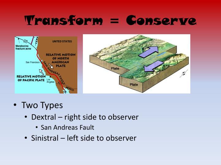 Transform = Conserve