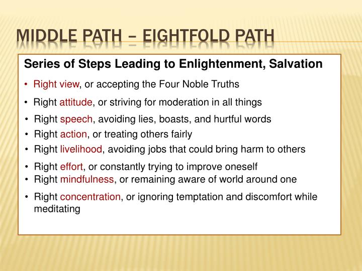 Middle Path – Eightfold Path
