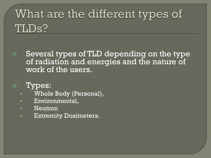 What are the different types of TLDs?