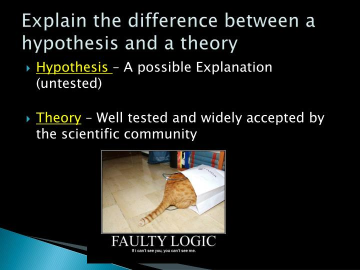Explain the difference between a hypothesis and a theory
