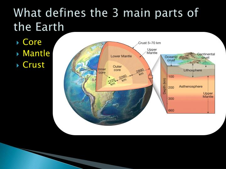 What defines the 3 main parts of the Earth