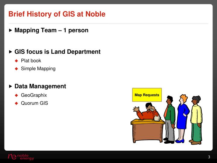 Brief History of GIS at Noble