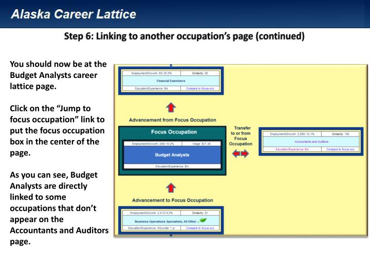 Step 6: Linking to another occupation's page