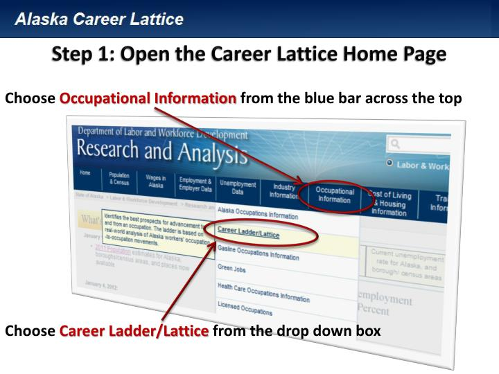 Step 1: Open the Career Lattice Home Page
