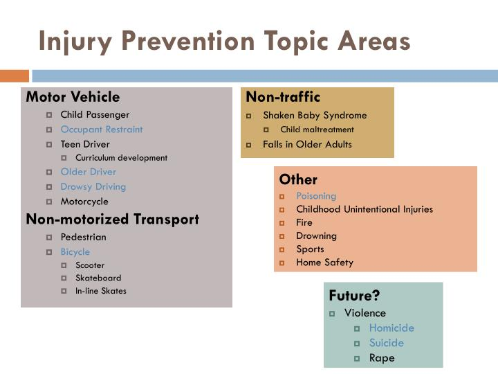Injury Prevention Topic Areas