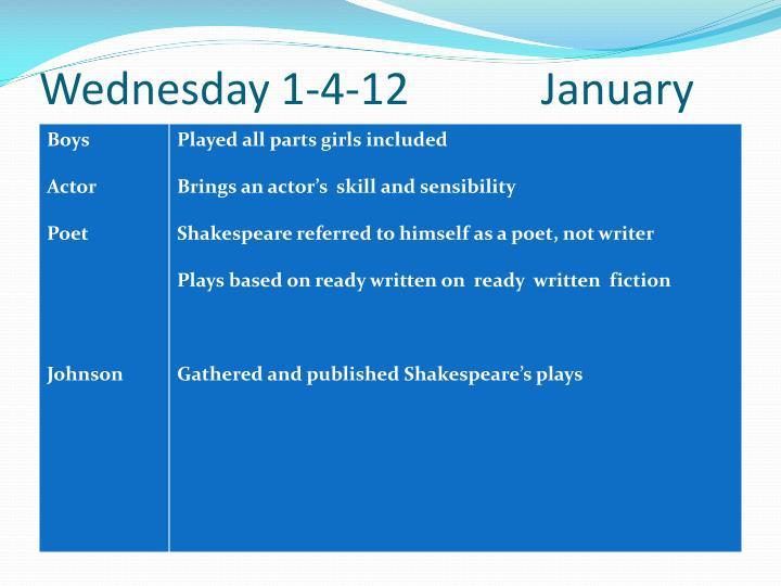 Wednesday 1-4-12            January