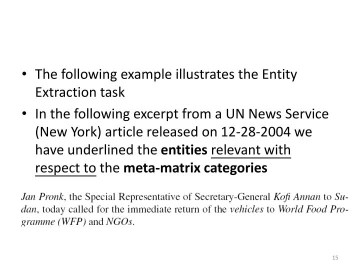 The following example illustrates the Entity Extraction task