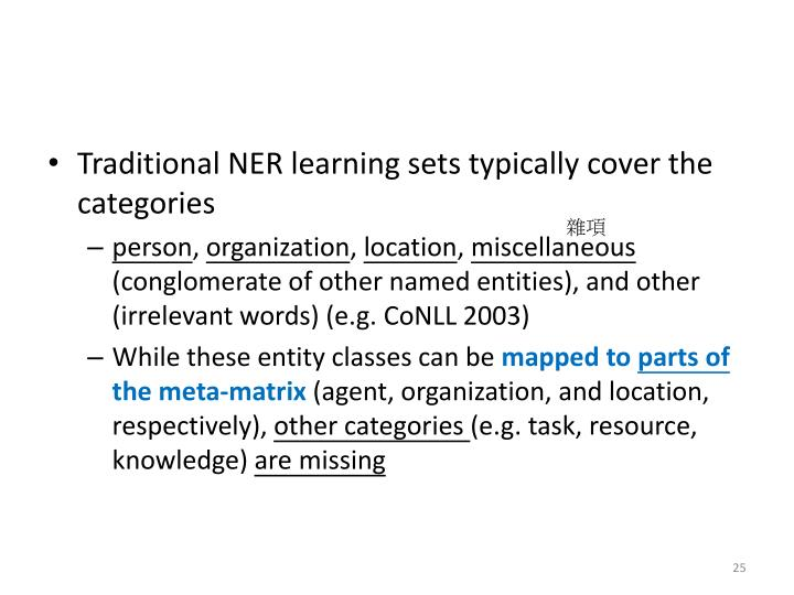 Traditional NER learning sets typically cover the categories
