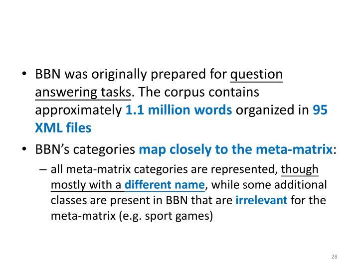 BBN was originally prepared for
