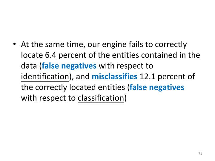 At the same time, our engine fails to correctly locate 6.4 percent of the entities contained in the data (
